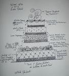 Sketch - Abby's Cake